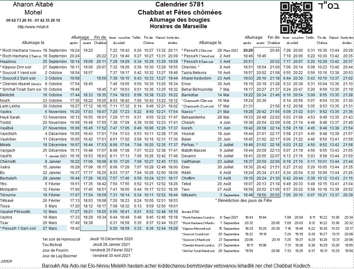 Calendrier des fêtes juives, horaires Chabbat Roch Hachana
